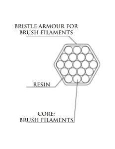 Abrasive scrubber brush multifilament drawing